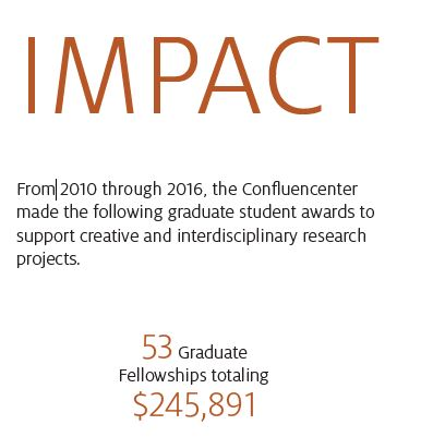Impact of the Grant